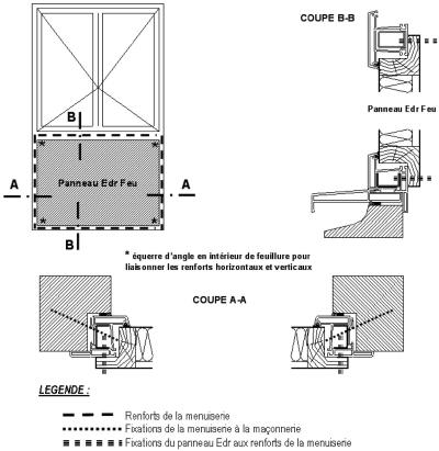 Sitesecuritecom Erp Instruction Technique 249